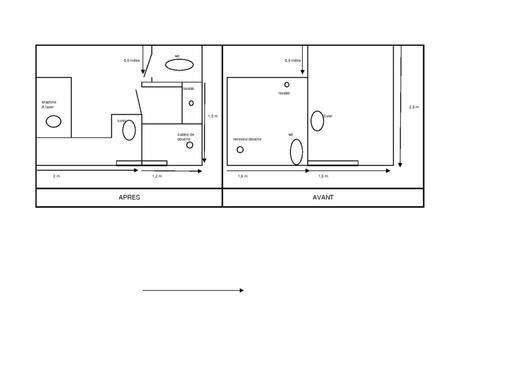 Rénovation d'un appartement  F4 ancien de 106 m2 - 1