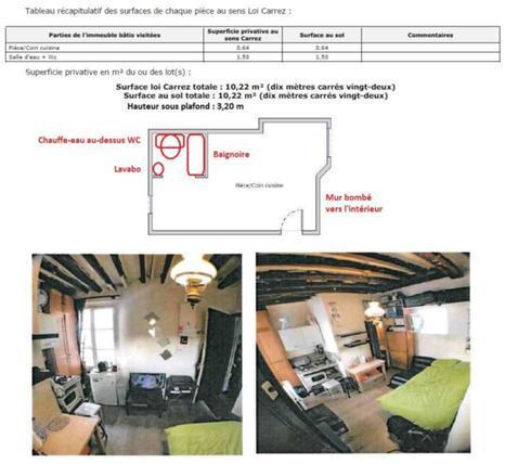 Rénovation complète studette 10.22 m2 - 1